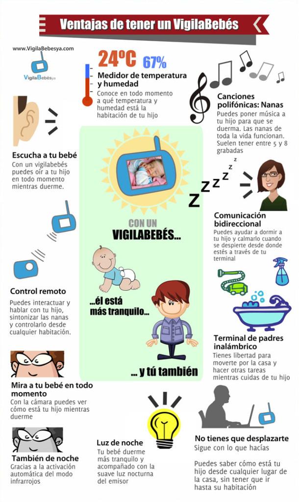 Infografía Beneficios de los Vigilabebés