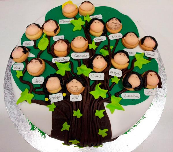 Hacer árbol genealógico