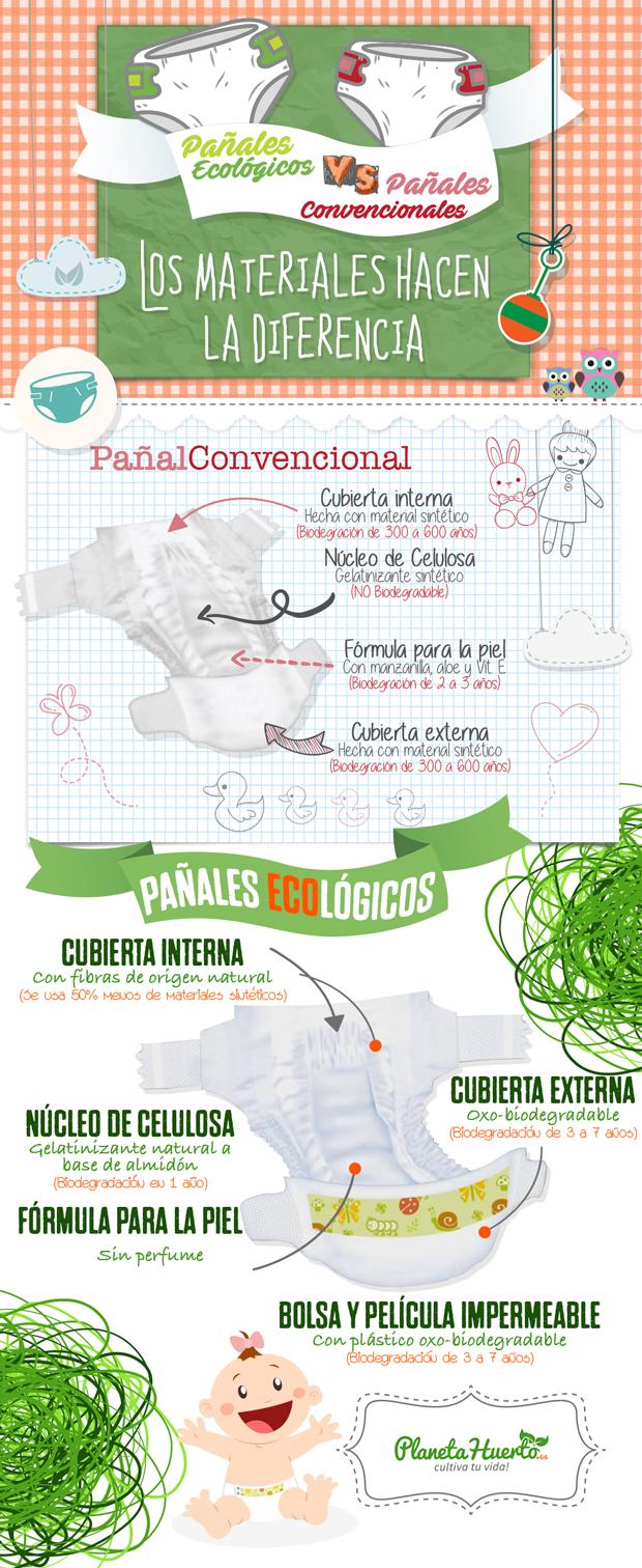Ventajas de usar pañales ecologicos