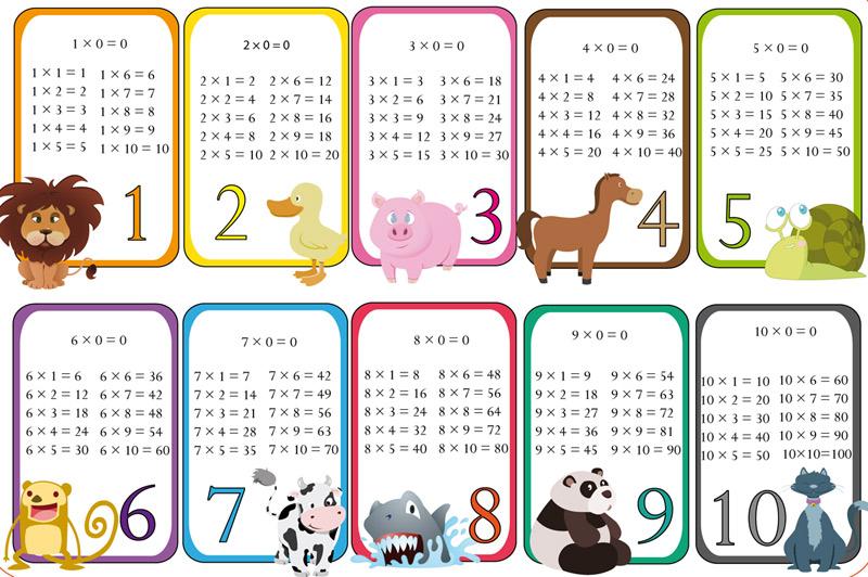 tablas de multiplicar para nios