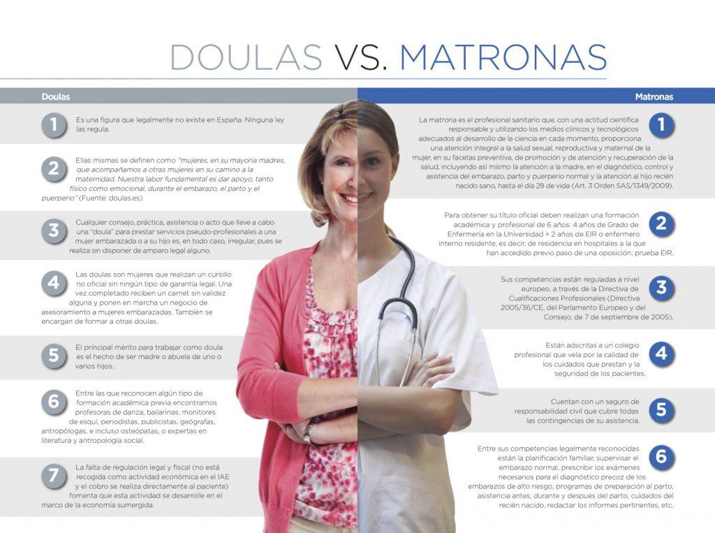diferencia entre matronas y doulas (infografia)