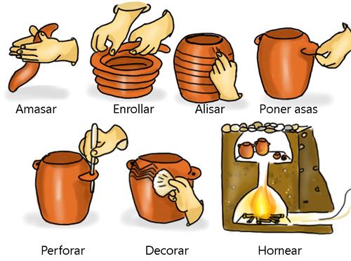 prehistoria etapas