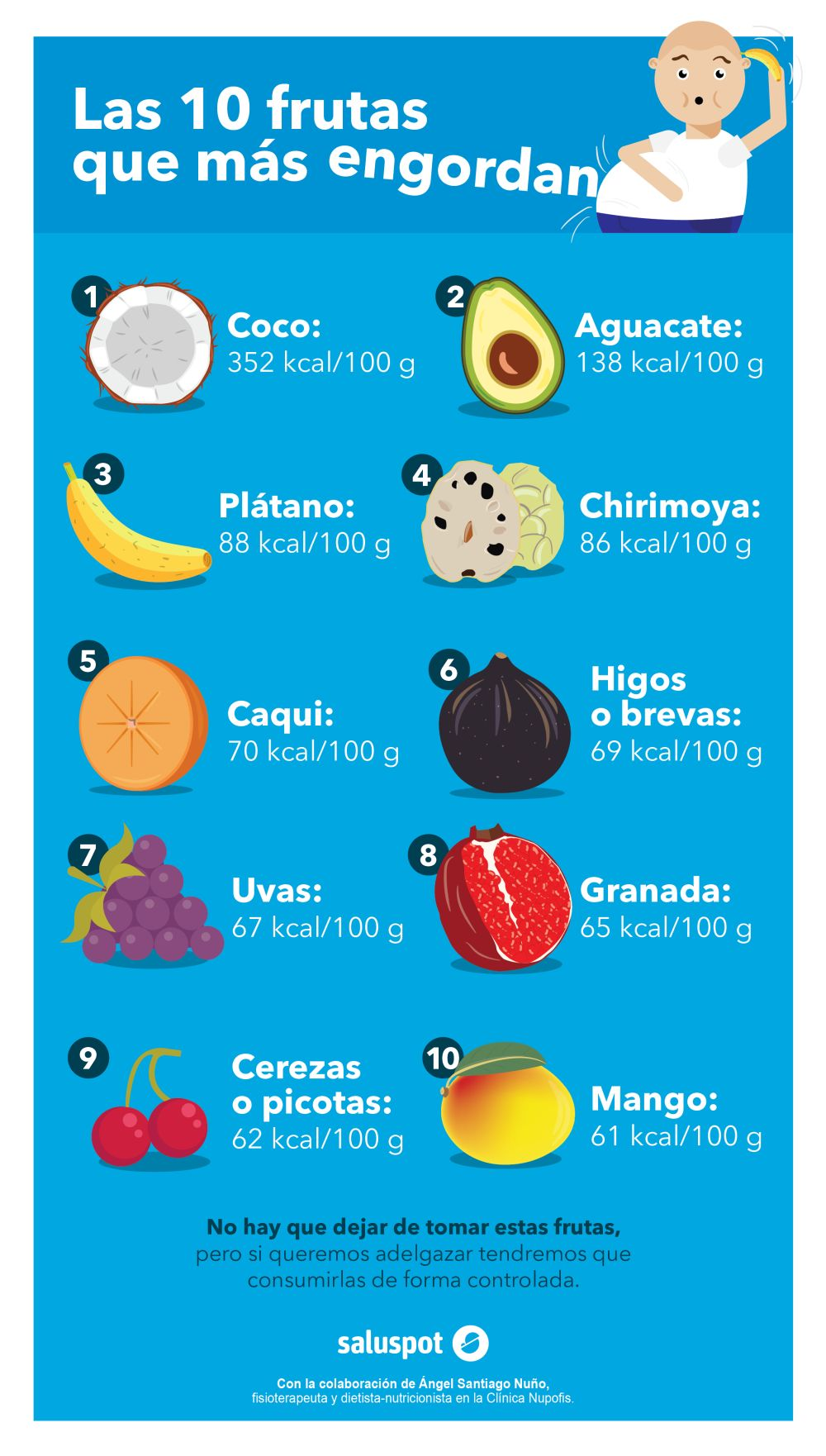 10 frutas que mas engordan infografia