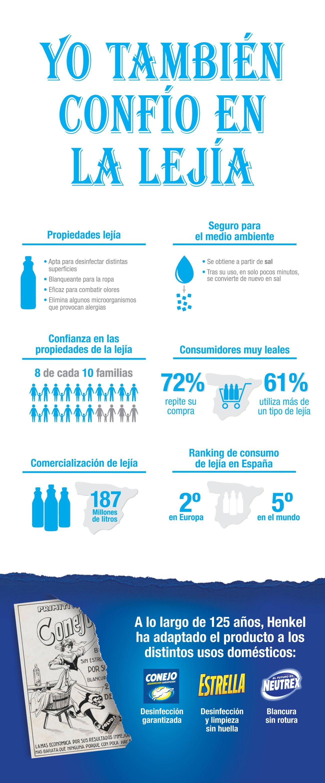 cuales son los beneficios de la lejia infografia