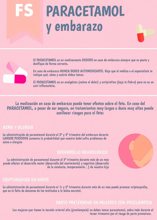 paracetamol en el embarazo infografia