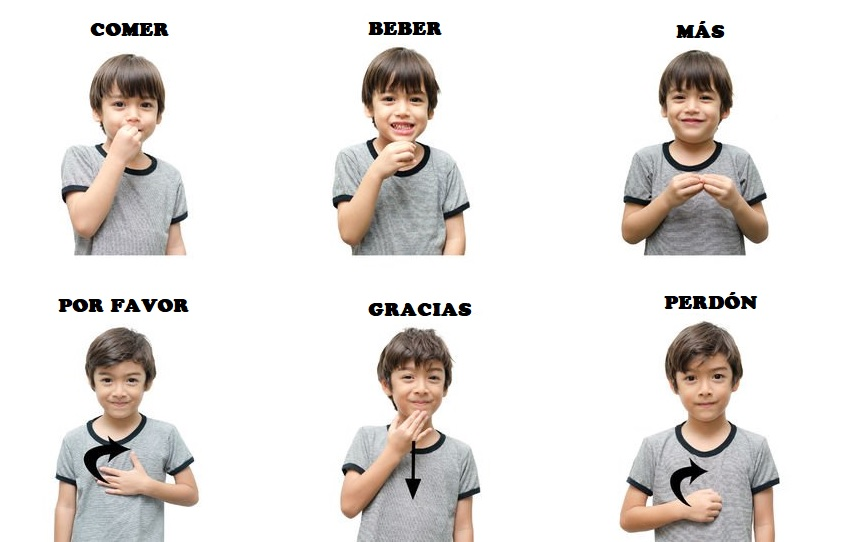 actividades comunicacion no verbal infantil