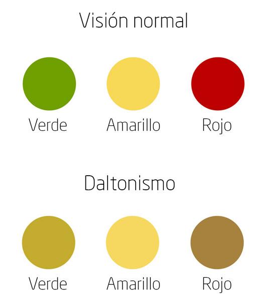 que es el daltonismo imagenes fotos