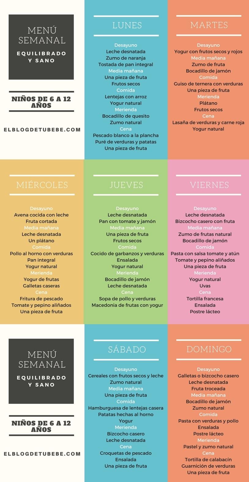 menu semanal equilibrado para niños infografia