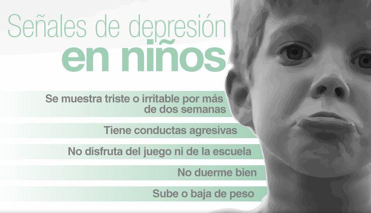 señales de depresion en niños