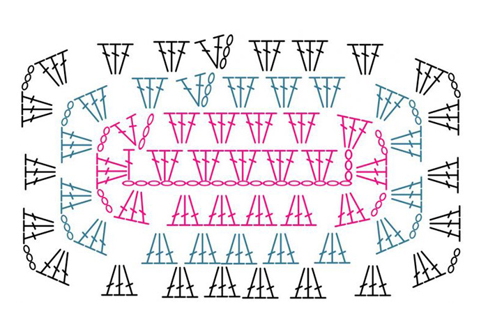alfombra trapillo facil