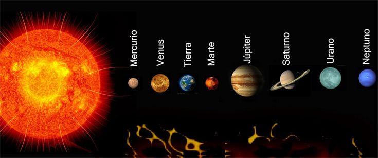 planetas del sistema solar en orden de cercania al sol