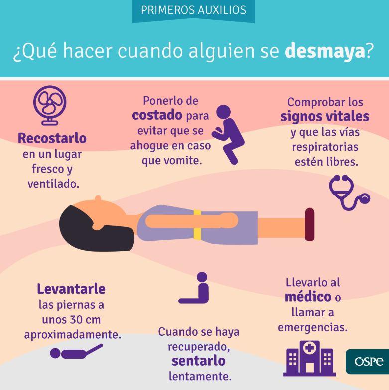 que hacer cuando un niño se desmaya (infografia)