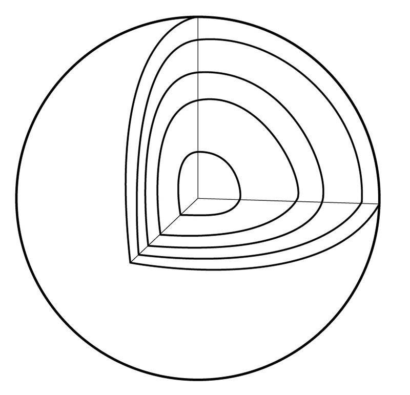 dibuja la estructura interna de la tierra
