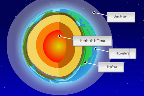 funciones de las capas de la tierra