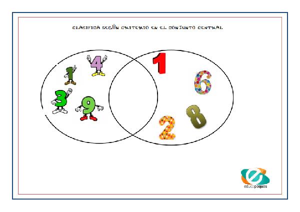 cómo hacer un diagrama de Venn niños