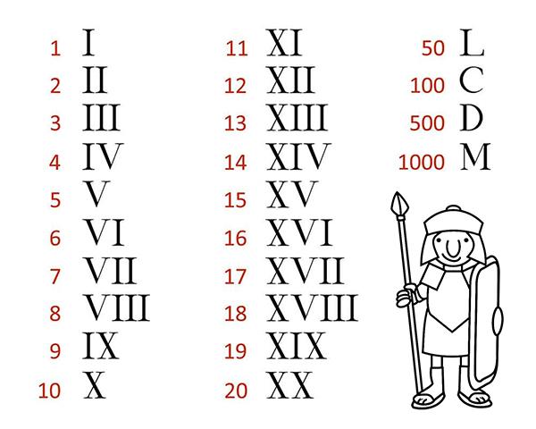 como escribian los romanos