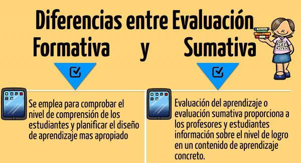 diferencias entre evaluacion formativa y sumativa