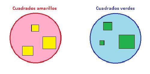 explicación diagramas de venn