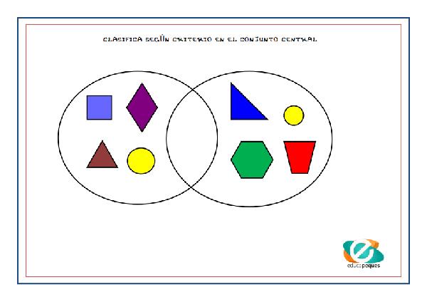 qué es el diagrama de Venn